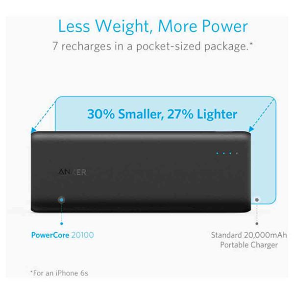 Anker PowerCore Power Bank 20100mAhImage