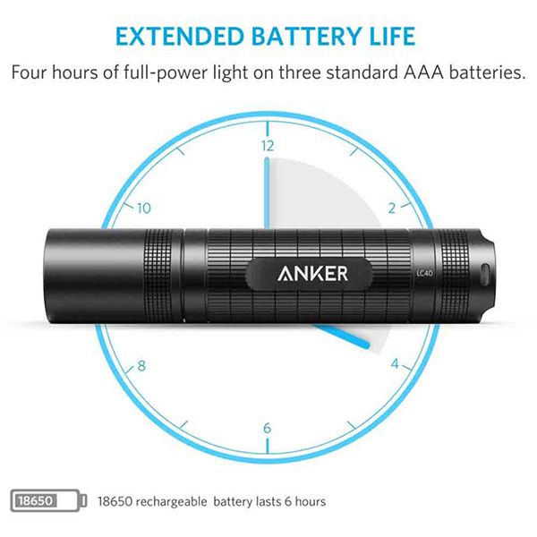 Anker LC40 LED FlashlightImage